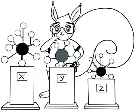 Stil učenja koji treba trenerove predradnje: Teoretičar